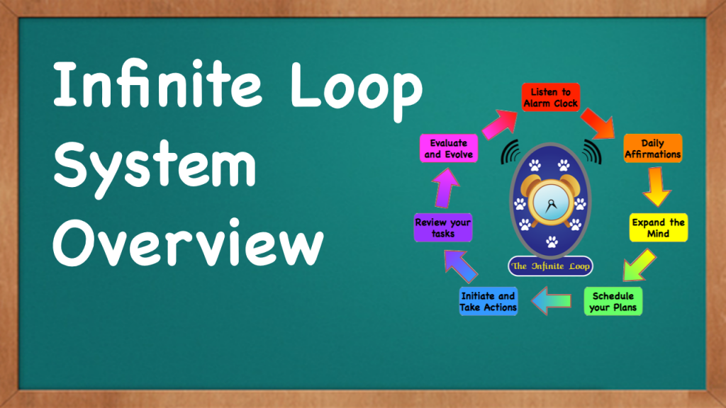 Choice4 - Infinite Loop System Overview